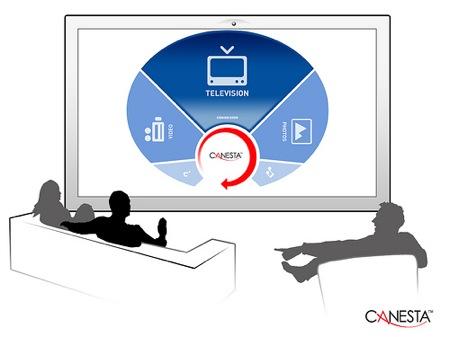 3D - Canesta - ovládání HDTV pomocí gest