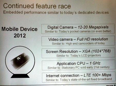 Ericsson - HD mobily