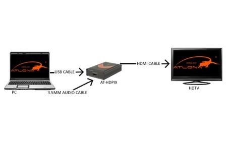 USB HDMI převodník Atlona
