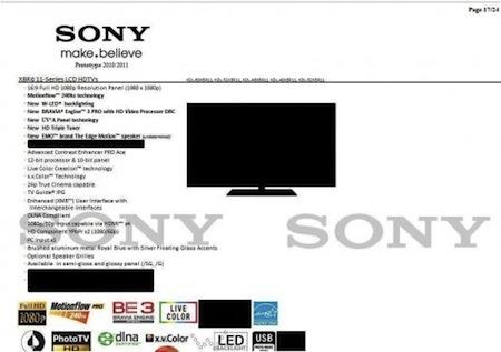 Sony roadmap 2010 - 2011