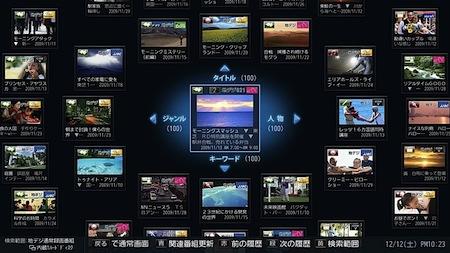 LCD televize Toshiba CELL REGZA